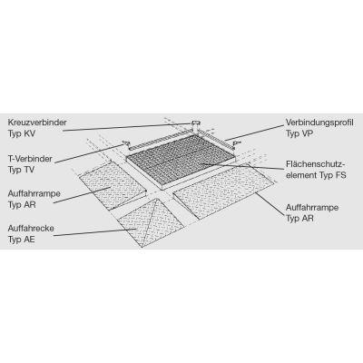 Verbindungselemente für Flächenschutzsysteme aus Stahl